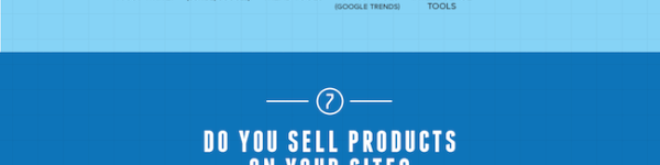 Announcing The 2015 Cost of Online Business Report