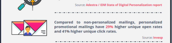 Amazing Email Personalization Statistics
