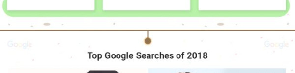 Infographic: Happy Birthday Google