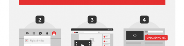 Small Business Guide to YouTube Marketing