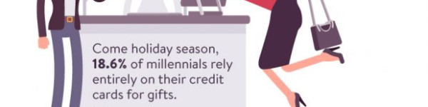Millennials and Money: What the Numbers Reveal About Gen Y's Spending and Investing Habits