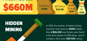 Mind-Blowing Facts About Cryptocurrency Thefts
