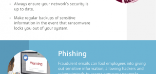 Gone Phishing! Understanding Security Scams & Business Complications