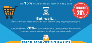 Email Marketing Tips and Strategies Every Business Should Adopt Right Now