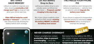 Smartphone Urban Legends And Some That Turned Out To Be True
