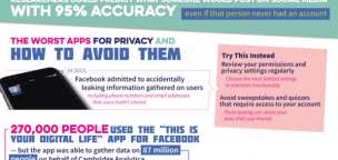 Apps & Privacy: How To Secure Your Mobile Data