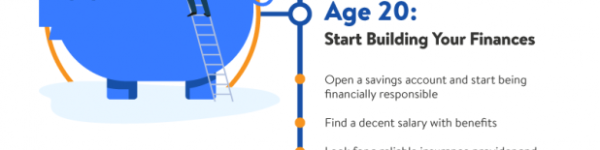 The Ultimate Timeline for Your Financial Milestones