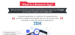 How Apps Streamline Business Process