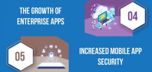 Things to Expect in Mobile App Development in 2020