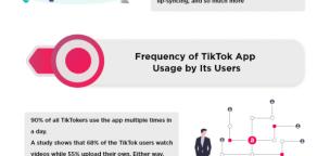 Astonishing Statistics and Figures of TikTok