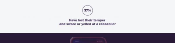 Survey Reveals How Often Americans Receive Robocalls