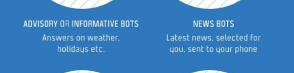 A Brief Guide to Chatbots