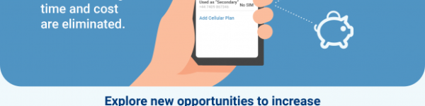 Benefits of eSIM Technology for Mobile Network Operators