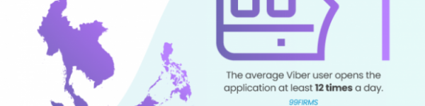 The Marketing Power of FB Messenger and Viber: 19 Facts & Figures