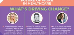 Healthcare Jobs of the Future