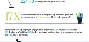 Performance Management For Remote Employees