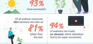 Webinar Marketing Statistics and Tips for B2B Companies