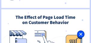 30+ Website Load Time Statistics