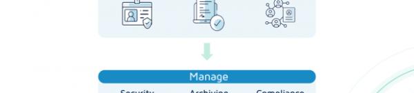 Digital Transaction Management