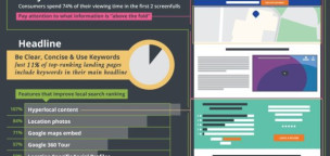 Anatomy of a Local Landing Page