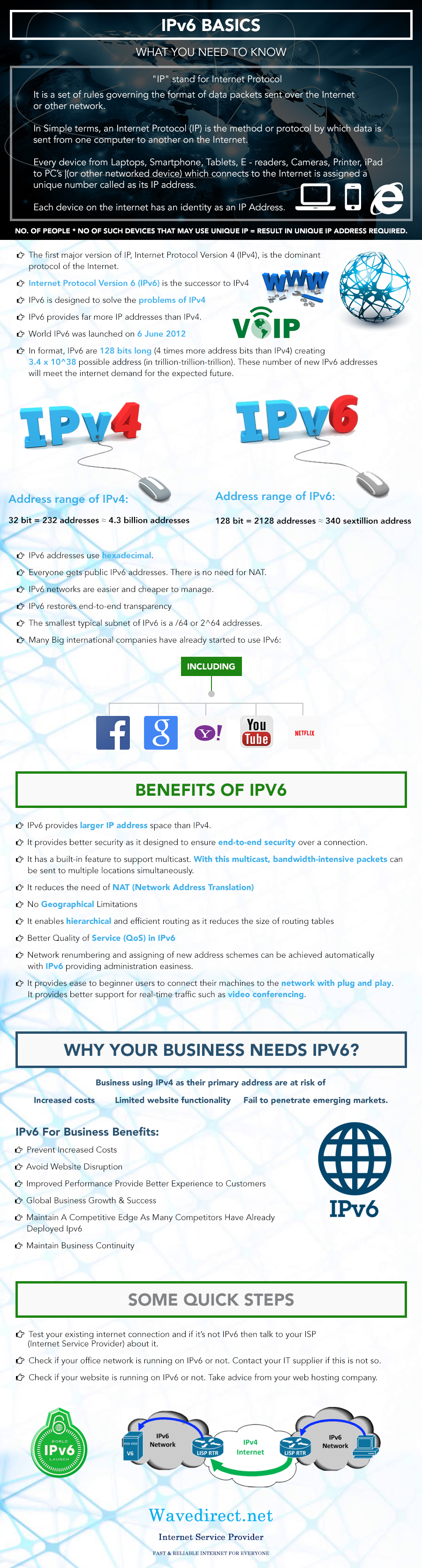 IPv6 Basics: What You Need to Know