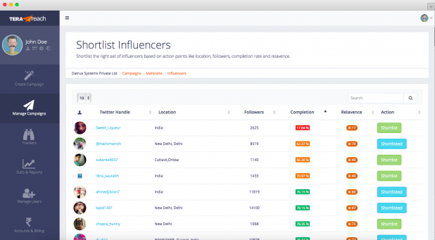 A screenshot displaying the list of shortlisted influencers by browsing through a diverse network of registered influencers