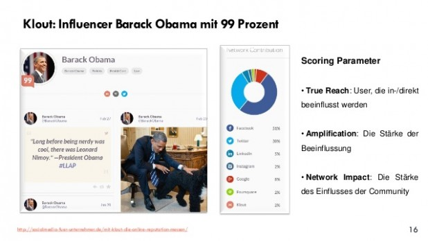 An example demonstrating scoring parameter of influencer Barack Obama