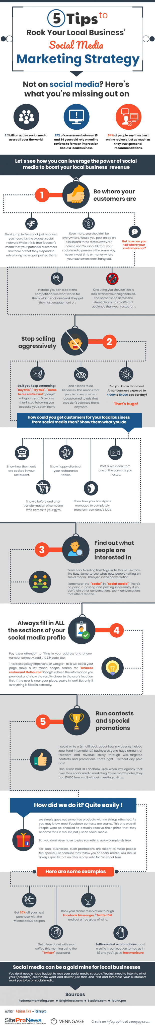 sitepronews.com 5 Tips to Rock Your Local Business Infographic