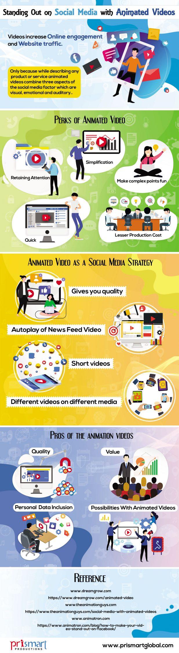 f3e346f2f5b Content Marketing