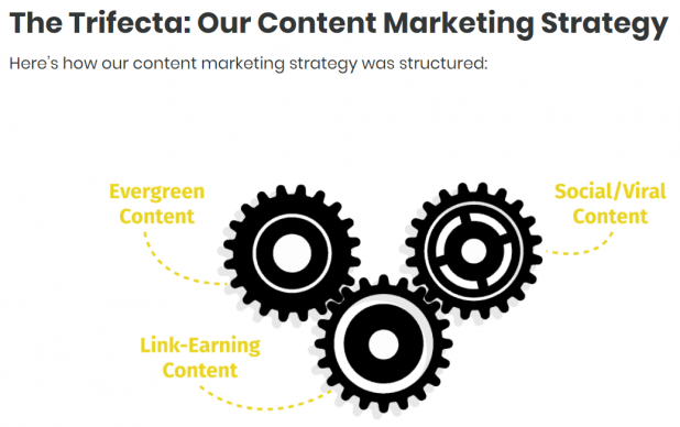How to Create Content for Today's Online Reader: Thinking in Terms of a Marketing Lifecycle