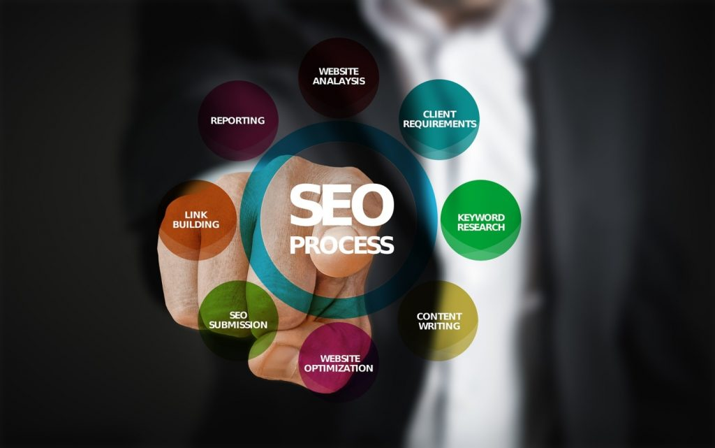 SEO Agency vs Freelancer: Which is Best for You? - SiteProNews