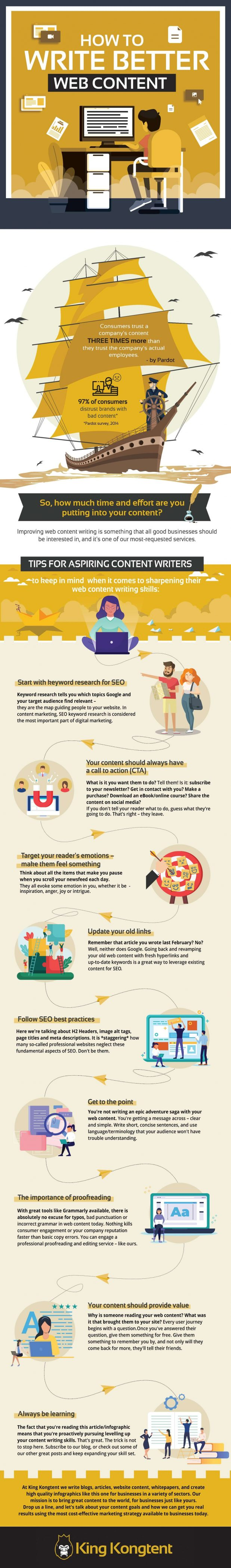 Guide: Tips on How to Write Effective Web Content [Infographic]