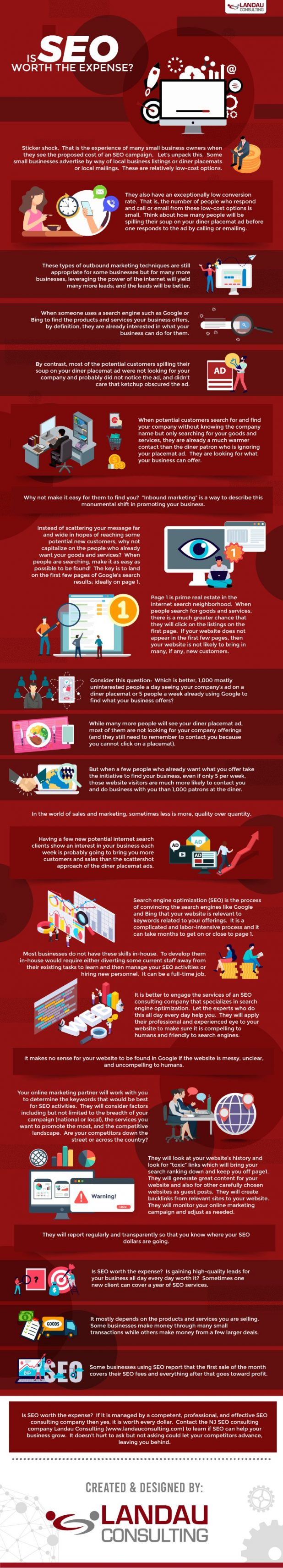 SEO: Reasons Why is Important for Your Business Growth [Infographic]
