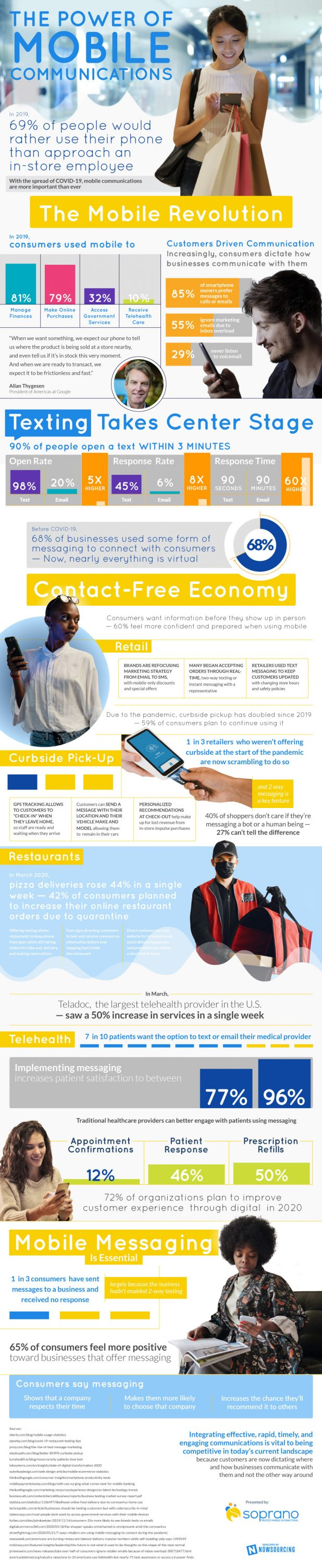 Digital Marketing: The Benefits of Mobile Messages You Need to Know [Infographic]