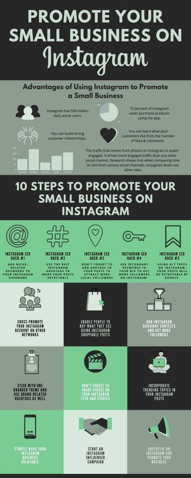 infographic which is a visual overview of the steps to promote your business and the advantages
