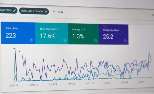 Google analytics for traffic on a website.