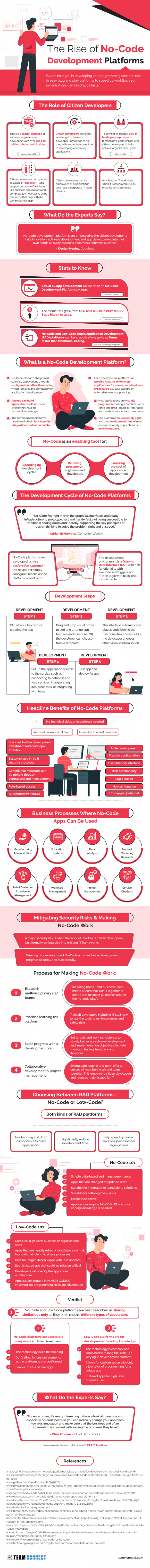 No-Code Platforms: Software Development Benefits You Need to Know [Infographic]