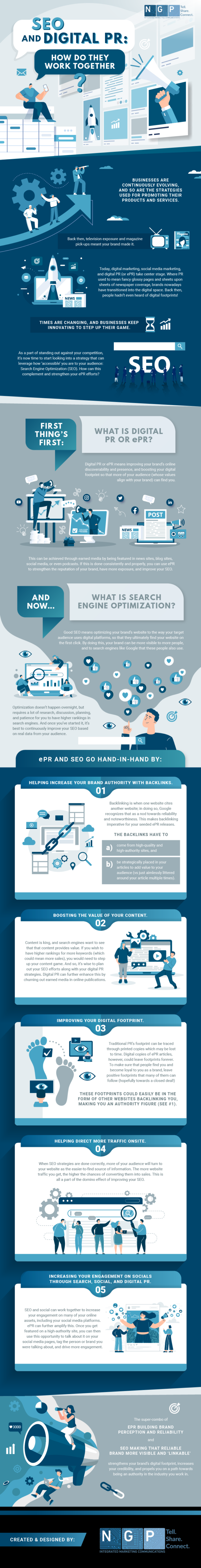 SEO and Digital PR: How Do They Work Together?
