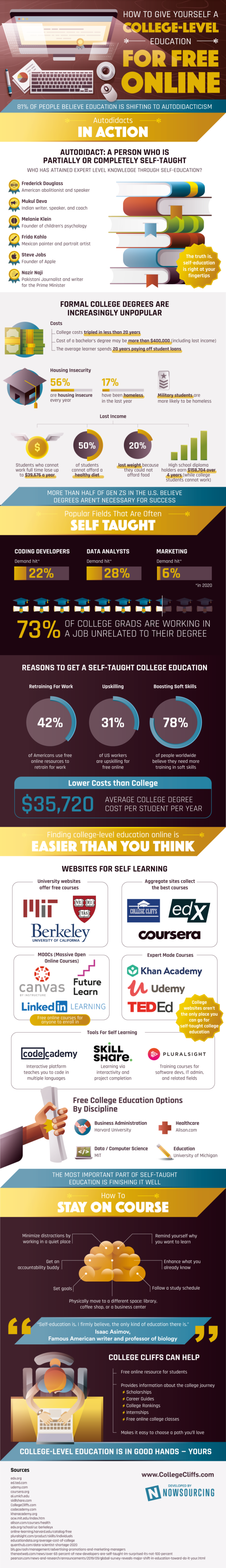 Free Online Education: 7 Tips You Need To Know [Infographic]